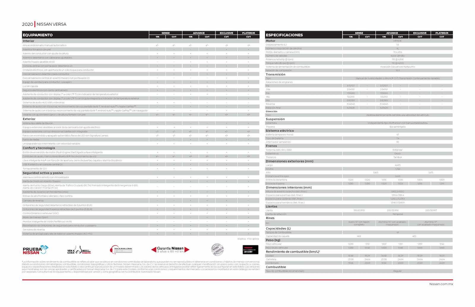 Vision Automotriz Blog Archive Nissan Versa 2020 Lanzamiento Mexico Precios Versiones Ficha Tecnica Equipamiento Vision Automotriz Magazine Ficha Tecnica Versa 2020